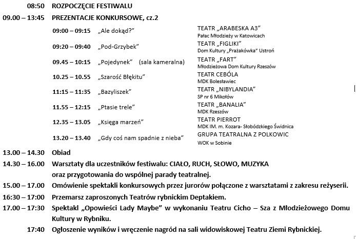 Program_12kwietnia